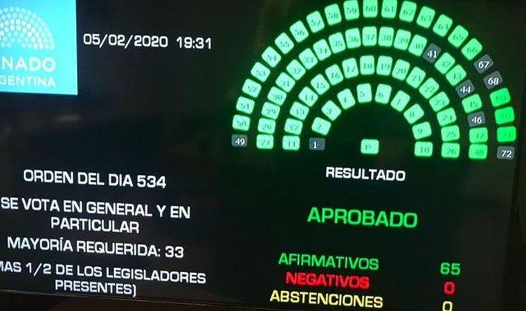 El Senado debatirá hoy la sanción de la renegociación de la deuda