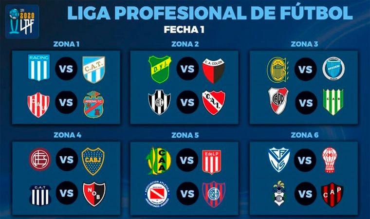 El fútbol argentino ya tiene calendario para su regreso